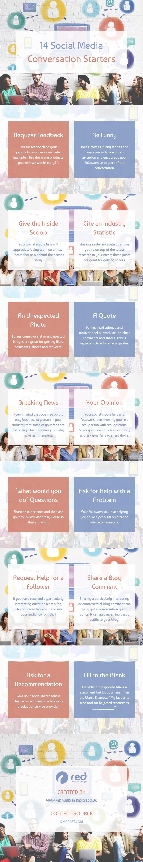 Infographic: Social Media Conversation Starters