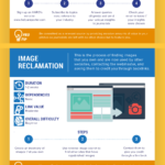 Infographic: 9 Underrated Link Building Tactics