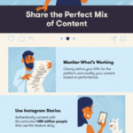 Infographic: Small Business Instagram Profile Elements