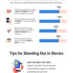 Infographic: Basics Of Instagram Stories