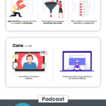 Infographic: Webinars vs Podcasts