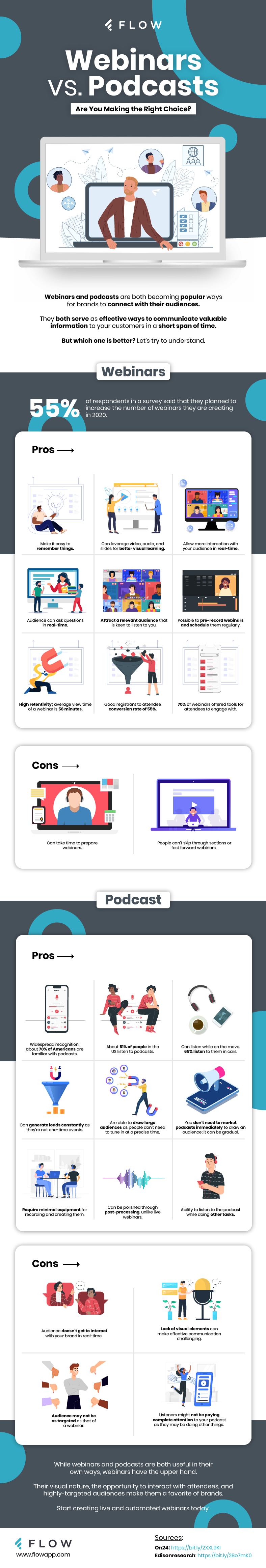 Infographic: Webinars vs Podcasts
