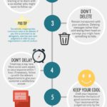 Infographic: Managing Social Media Criticism