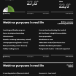 Infographic: Webinars 2020