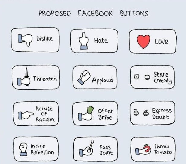 Comic: Proposed Facebook Buttons