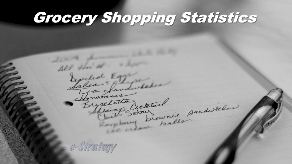 Grocery Shopping Statistics