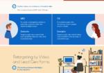Infographic: LinkedIn Retargeting Checklist